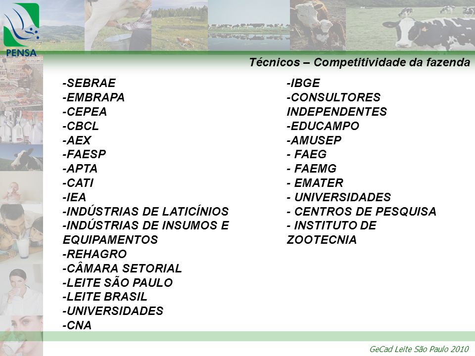 Técnicos – Competitividade da fazenda