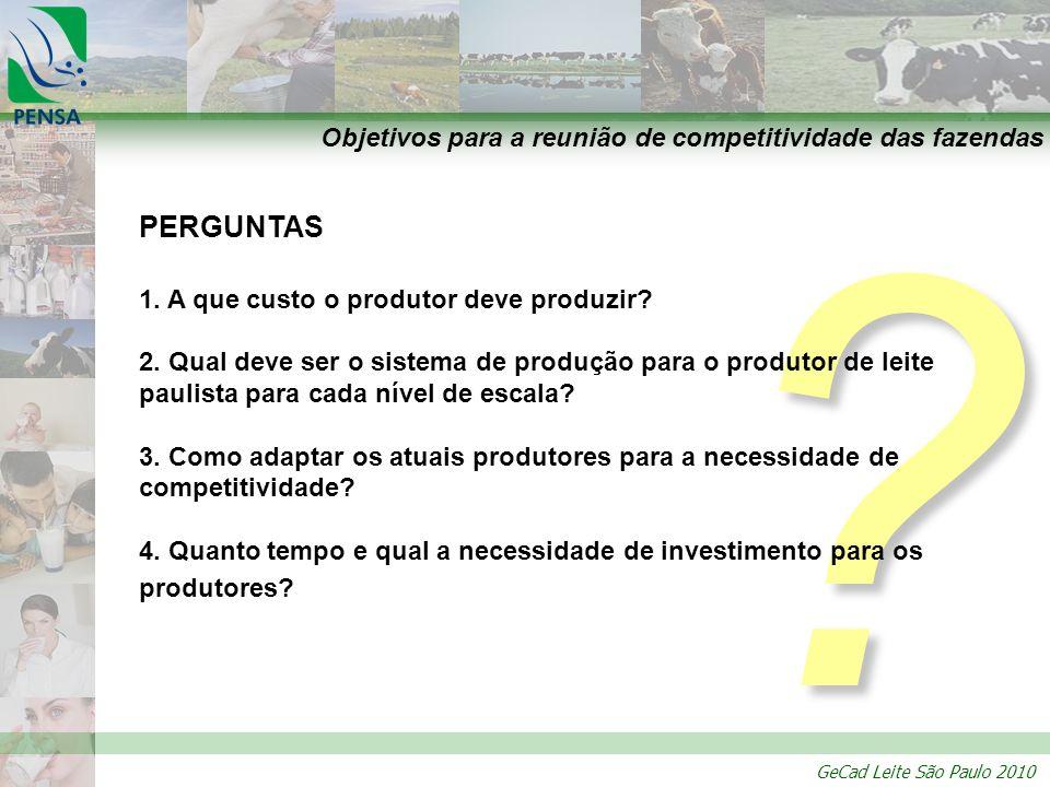 Objetivos para a reunião de competitividade das fazendas
