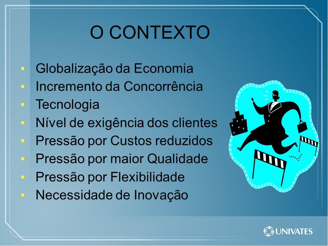 O CONTEXTO Globalização da Economia Incremento da Concorrência