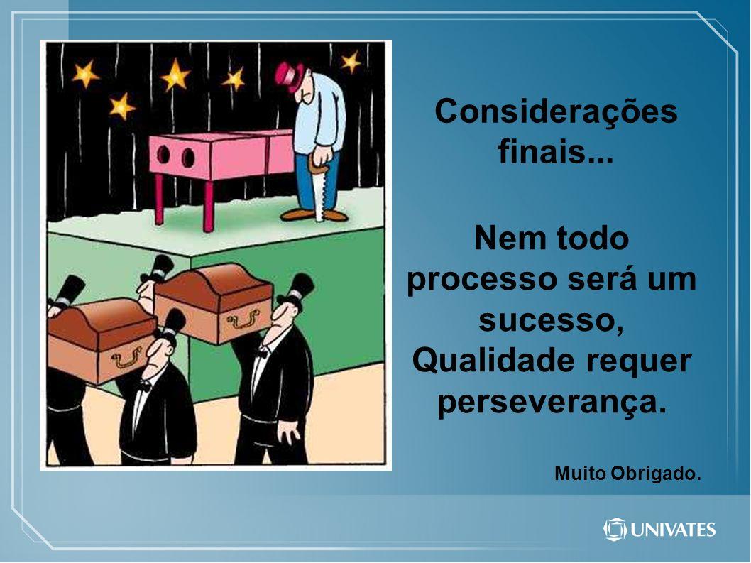Nem todo processo será um sucesso, Qualidade requer perseverança.