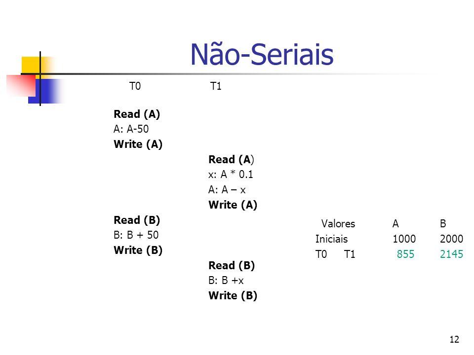 Não-Seriais T0 T1 Read (A) A: A-50 Write (A) x: A * 0.1 A: A – x