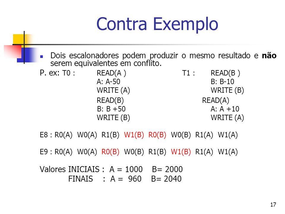 Contra Exemplo Dois escalonadores podem produzir o mesmo resultado e não serem equivalentes em conflito.