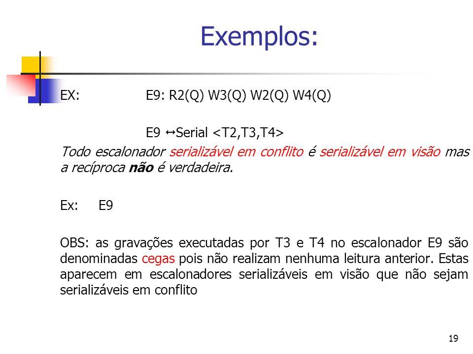 Exemplos: EX: E9: R2(Q) W3(Q) W2(Q) W4(Q) E9  Serial <T2,T3,T4>