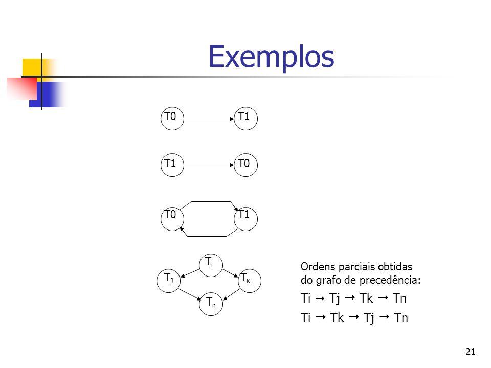 Exemplos Ti  Tj  Tk  Tn Ti  Tk  Tj  Tn T0 T1 T1 T0 Ti TJ TK Tn