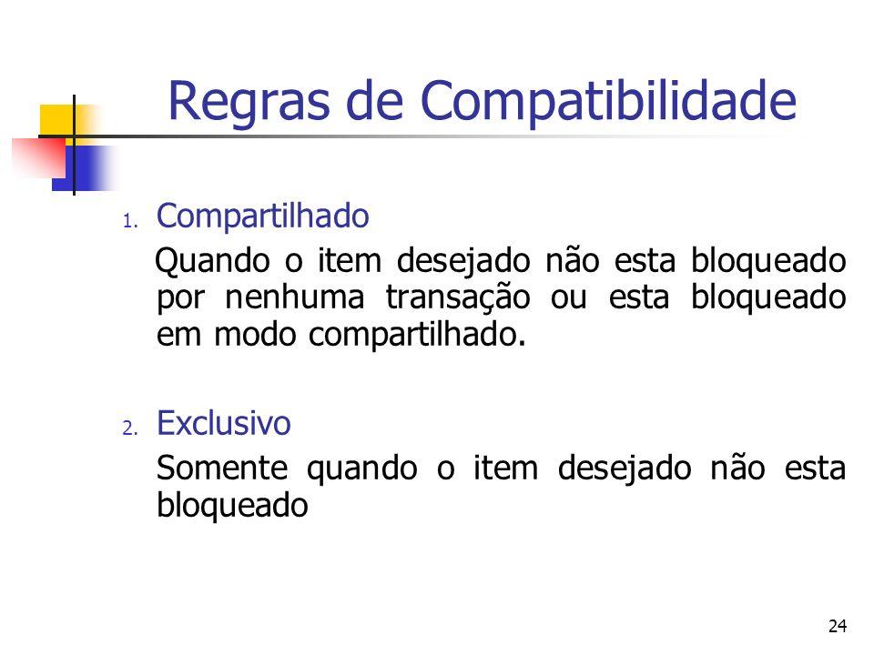Regras de Compatibilidade