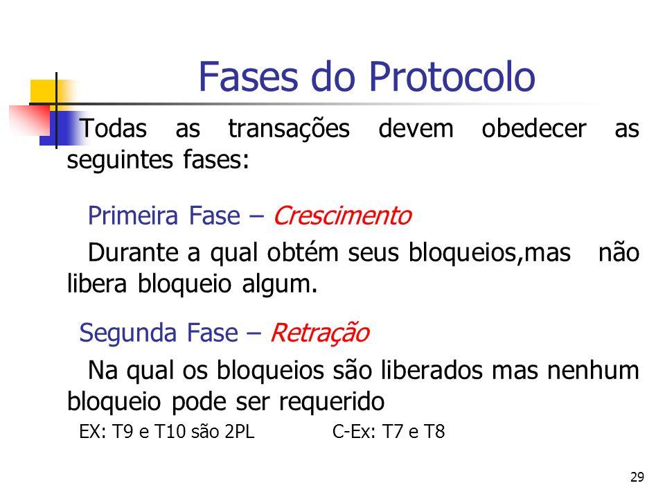 Fases do ProtocoloTodas as transações devem obedecer as seguintes fases: Primeira Fase – Crescimento.