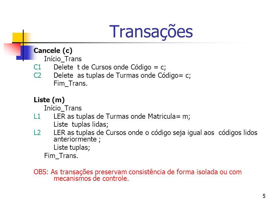 Transações Cancele (c) Início_Trans