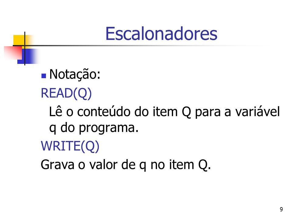 Escalonadores Notação: READ(Q)