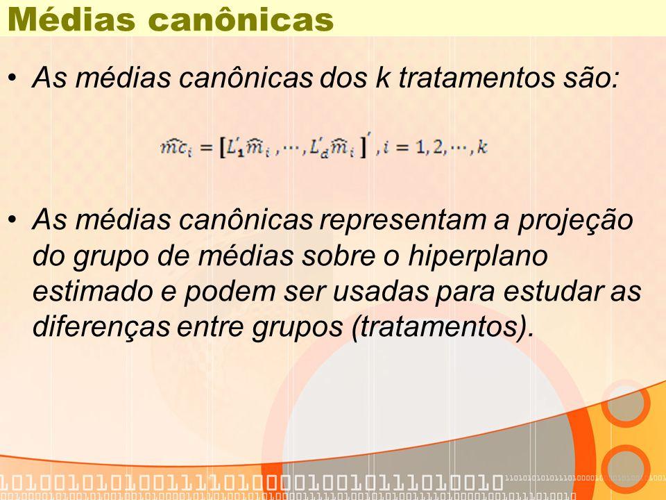 Médias canônicas As médias canônicas dos k tratamentos são: