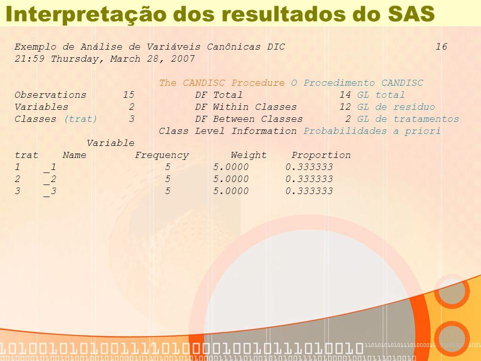 Interpretação dos resultados do SAS