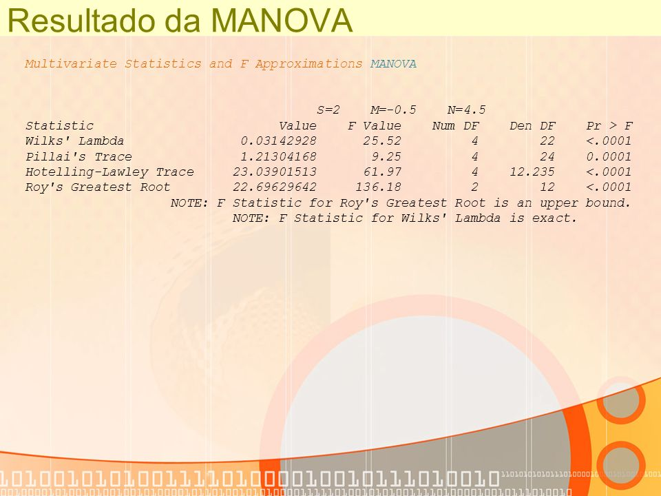 Resultado da MANOVA Multivariate Statistics and F Approximations MANOVA. S=2 M=-0.5 N=4.5.