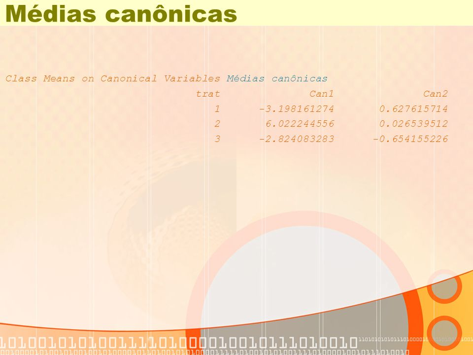 Médias canônicas Class Means on Canonical Variables Médias canônicas