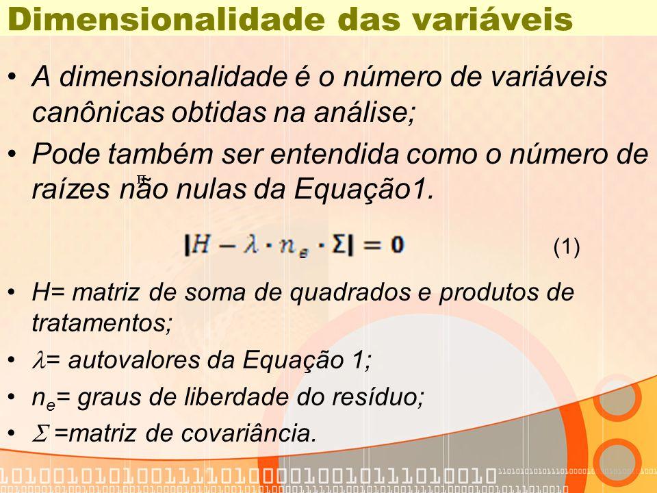 Dimensionalidade das variáveis