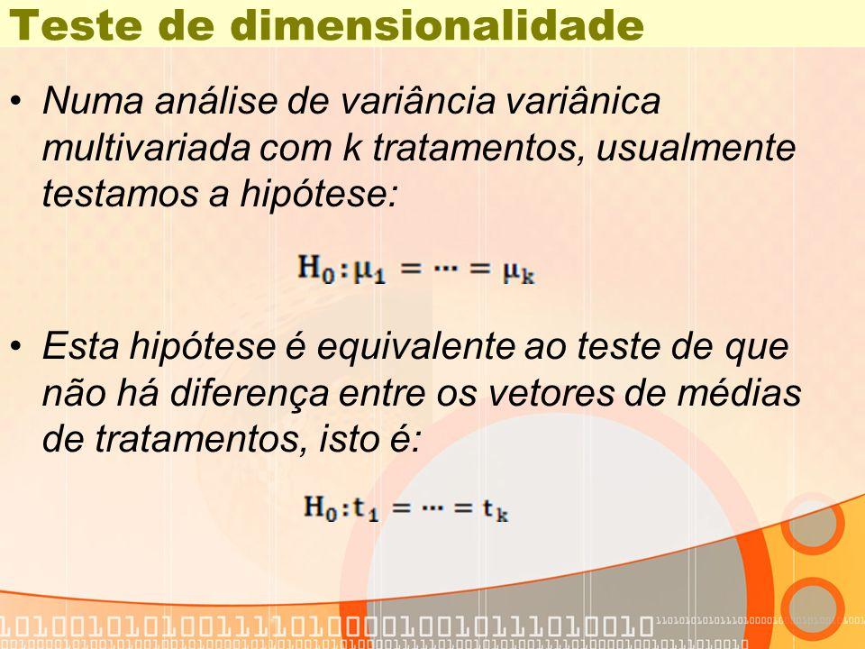 Teste de dimensionalidade