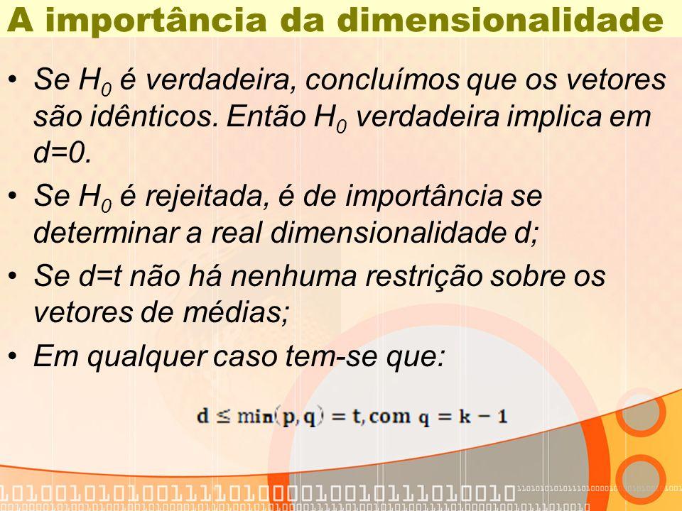 A importância da dimensionalidade
