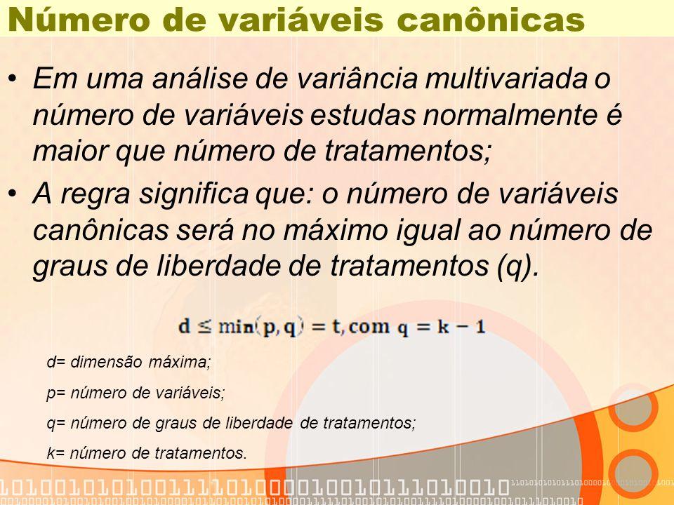 Número de variáveis canônicas