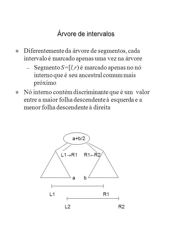 Árvore de intervalos Diferentemente da árvore de segmentos, cada intervalo é marcado apenas uma vez na árvore.