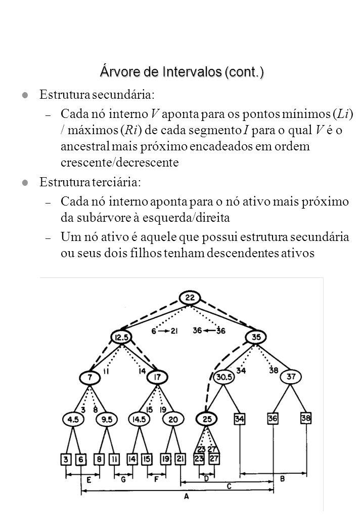 Árvore de Intervalos (cont.)