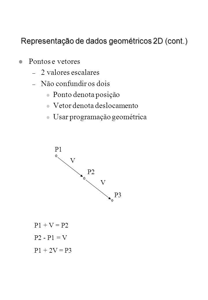 Representação de dados geométricos 2D (cont.)