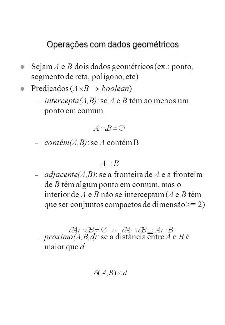Operações com dados geométricos