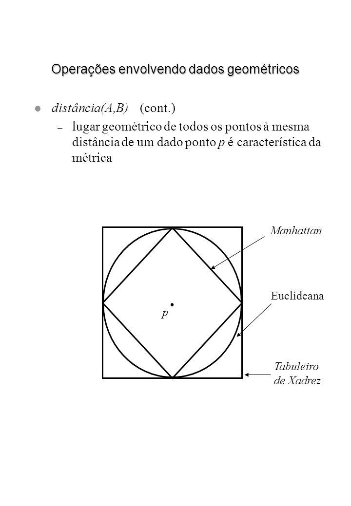 Operações envolvendo dados geométricos