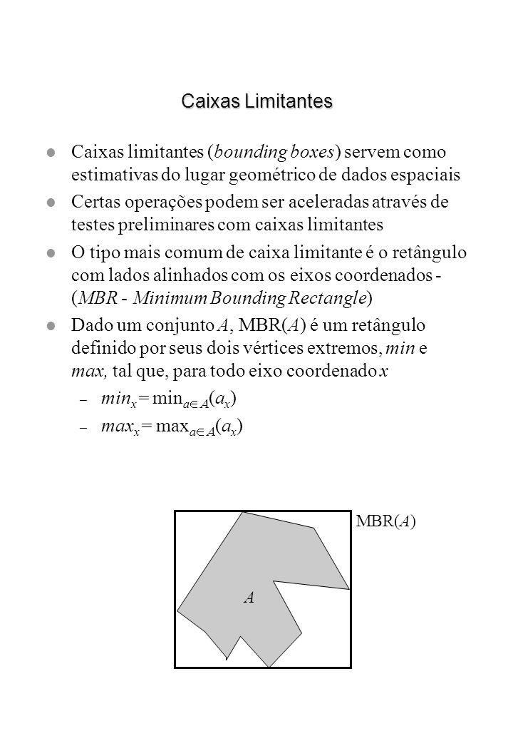 Caixas LimitantesCaixas limitantes (bounding boxes) servem como estimativas do lugar geométrico de dados espaciais.