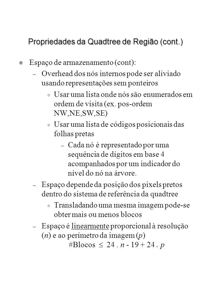 Propriedades da Quadtree de Região (cont.)