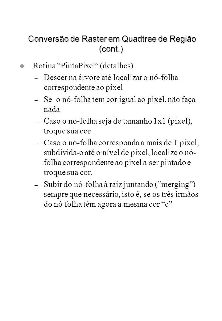 Conversão de Raster em Quadtree de Região (cont.)
