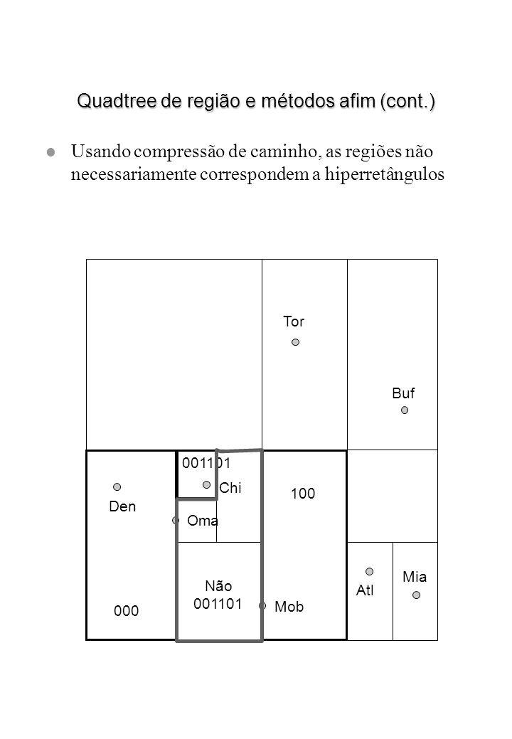 Quadtree de região e métodos afim (cont.)