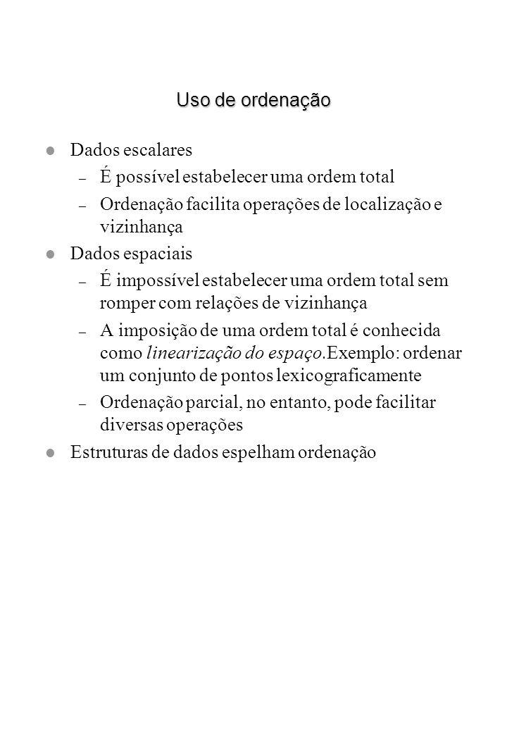 Uso de ordenação Dados escalares. É possível estabelecer uma ordem total. Ordenação facilita operações de localização e vizinhança.