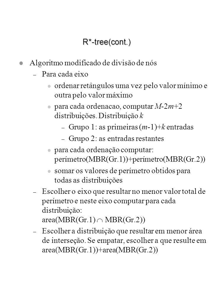 R*-tree(cont.)Algoritmo modificado de divisão de nós. Para cada eixo. ordenar retângulos uma vez pelo valor mínimo e outra pelo valor máximo.