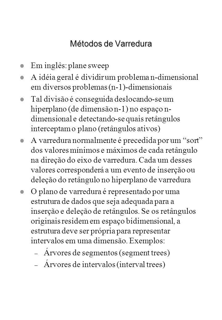 Métodos de VarreduraEm inglês: plane sweep. A idéia geral é dividir um problema n-dimensional em diversos problemas (n-1)-dimensionais.