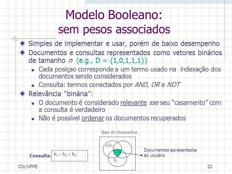 Modelo Booleano: sem pesos associados