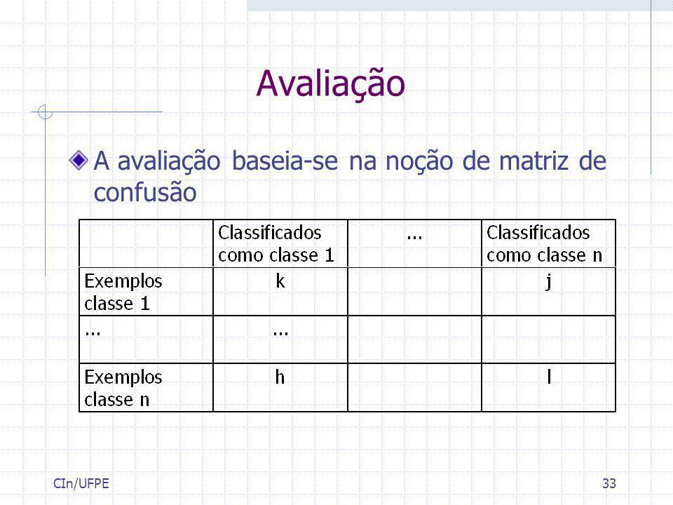 Avaliação A avaliação baseia-se na noção de matriz de confusão