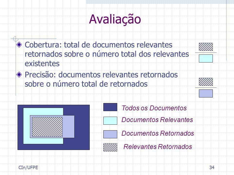 Avaliação Cobertura: total de documentos relevantes retornados sobre o número total dos relevantes existentes.