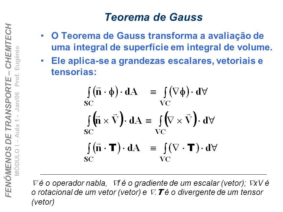 Teorema de Gauss O Teorema de Gauss transforma a avaliação de uma integral de superfície em integral de volume.