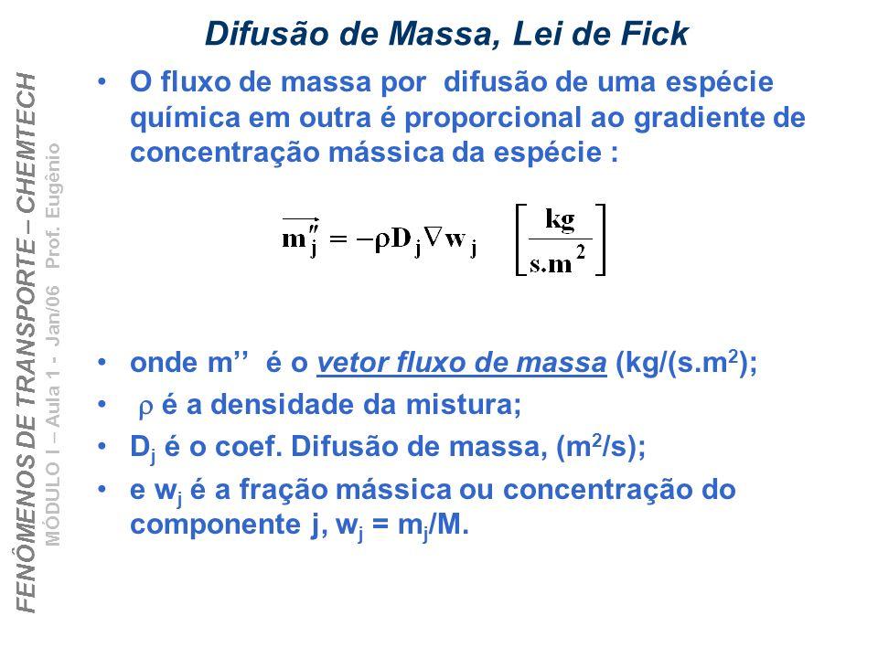 Difusão de Massa, Lei de Fick