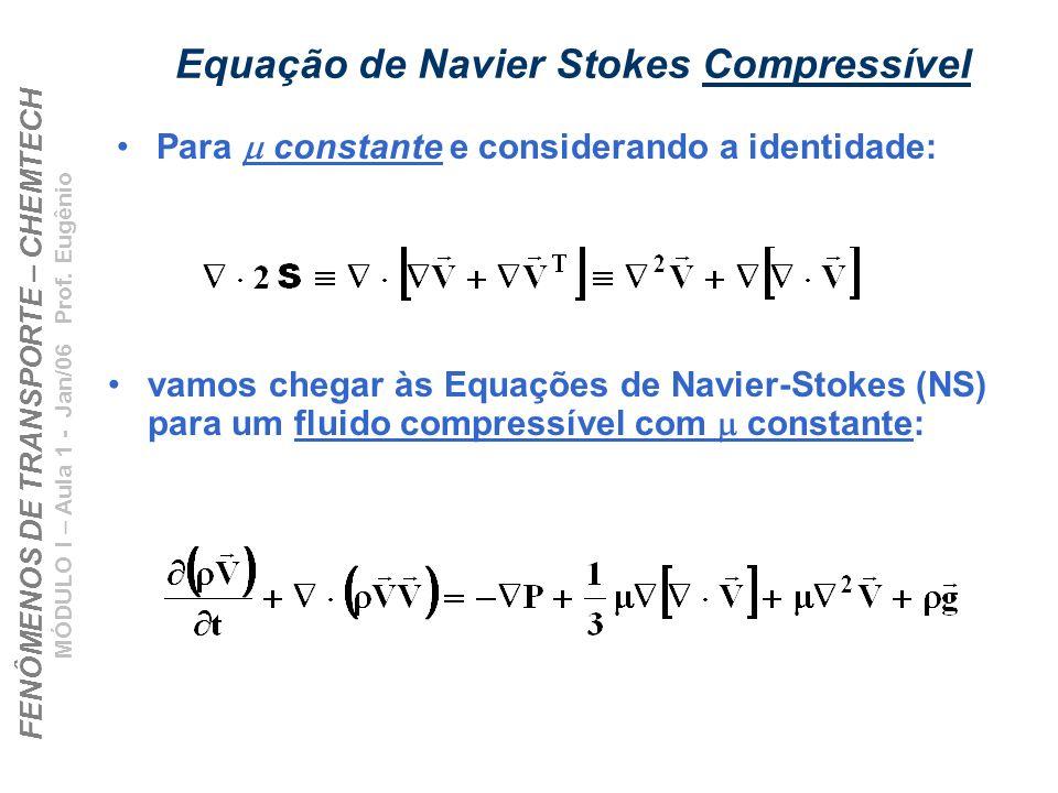 Equação de Navier Stokes Compressível