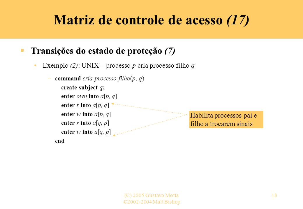 Matriz de controle de acesso (17)