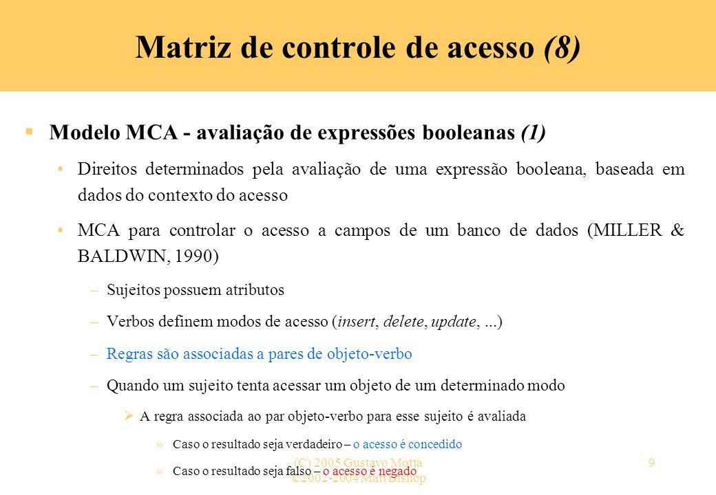 Matriz de controle de acesso (8)