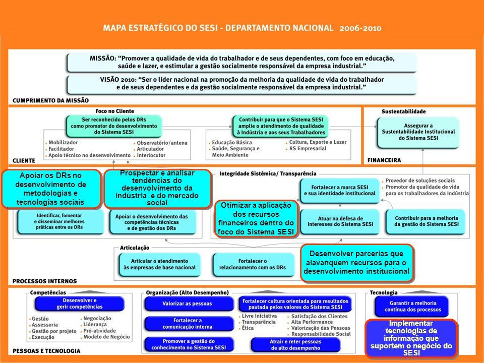 Apoiar os DRs no desenvolvimento de metodologias e tecnologias sociais