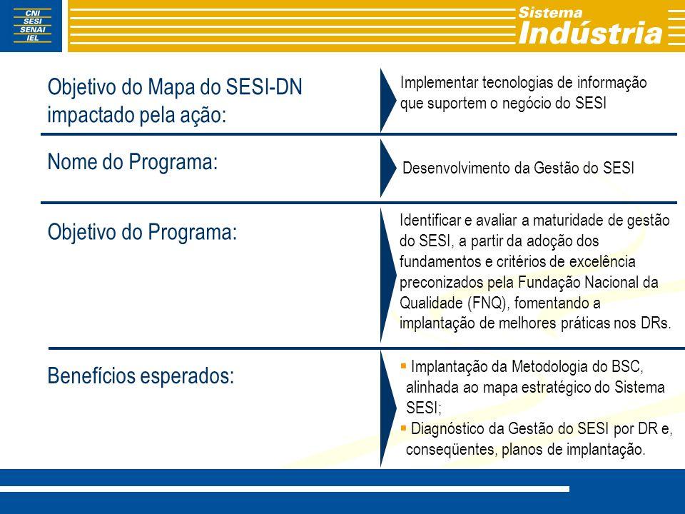 Objetivo do Mapa do SESI-DN impactado pela ação: