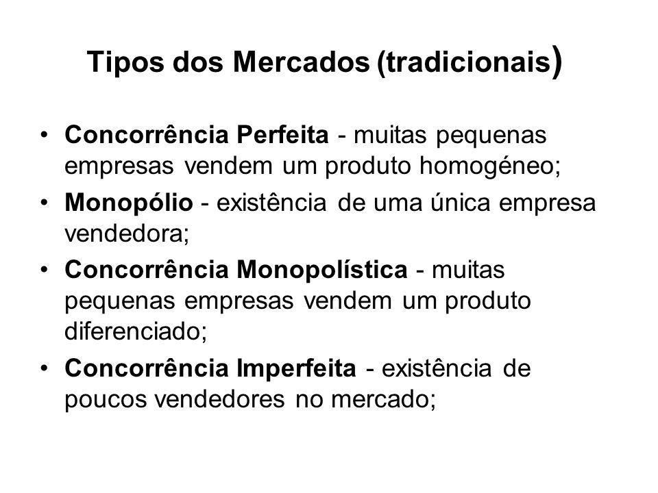 Tipos dos Mercados (tradicionais)
