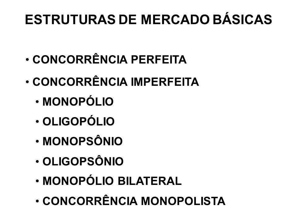 ESTRUTURAS DE MERCADO BÁSICAS