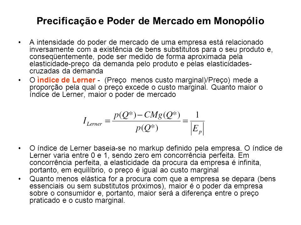 Precificação e Poder de Mercado em Monopólio