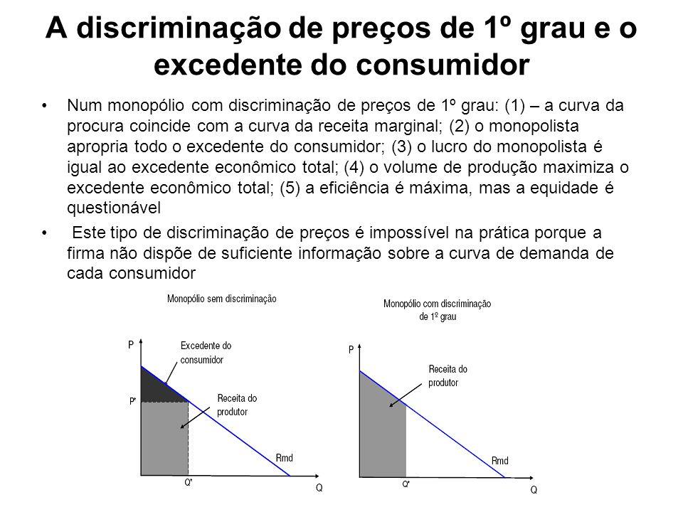 A discriminação de preços de 1º grau e o excedente do consumidor