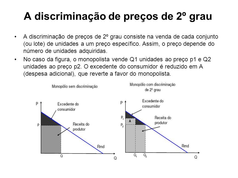 A discriminação de preços de 2º grau