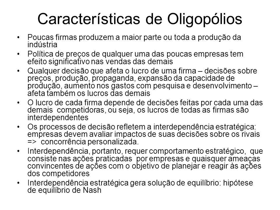 Características de Oligopólios