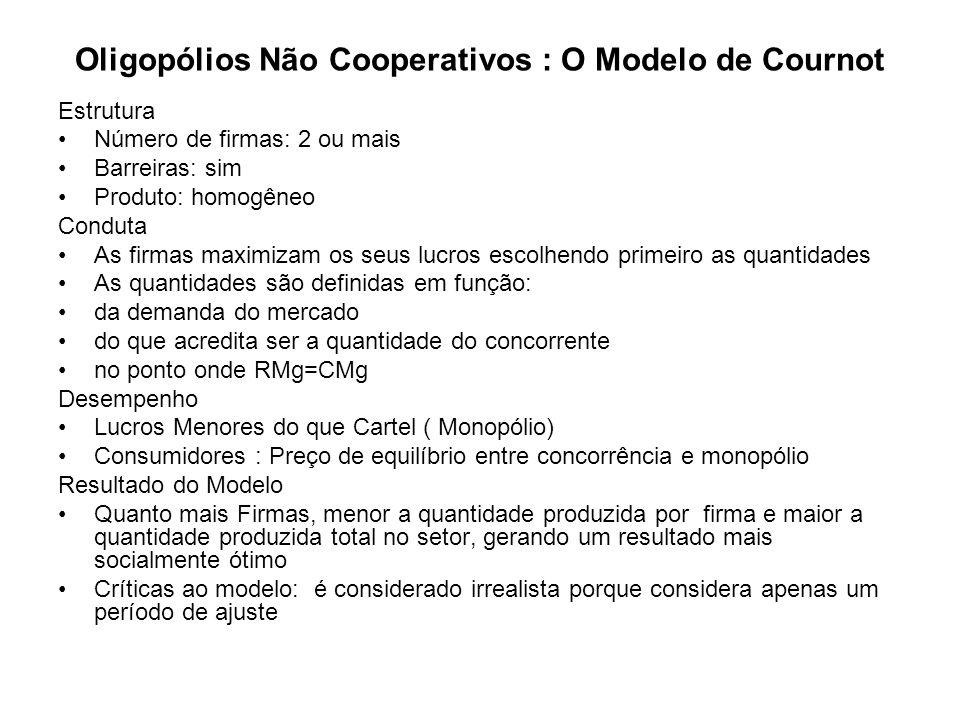 Oligopólios Não Cooperativos : O Modelo de Cournot