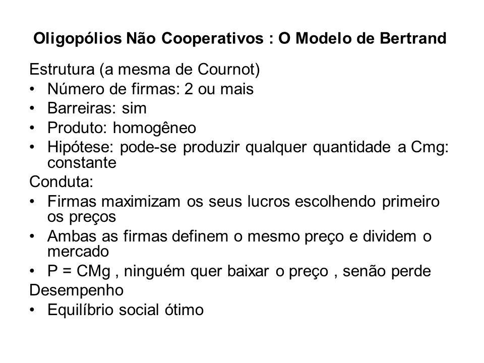 Oligopólios Não Cooperativos : O Modelo de Bertrand